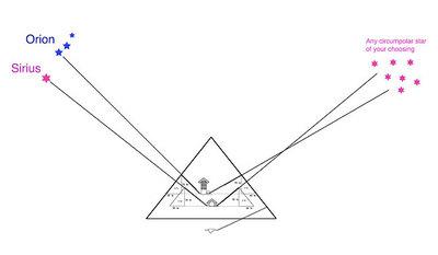 pyramid star shaft 2